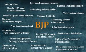 BJP-Manifesto-2014