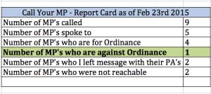 ReportCard-Feb23