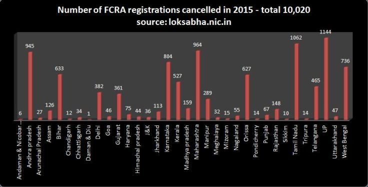 fcra-cancelled